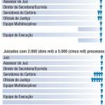 Tabela do Manual de Rotinas e Estruturação dos Juizados de Violência Doméstica e Familiar contra a Mulher (CNJ, 2010)