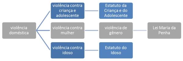 Gráfico1 - artigo Alice Bianchini