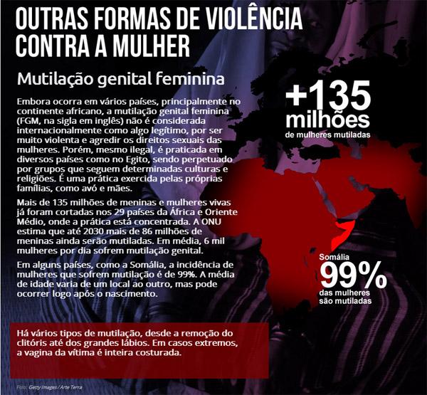 slide10_serieterra_violencia_contra_mulher_no_mundo