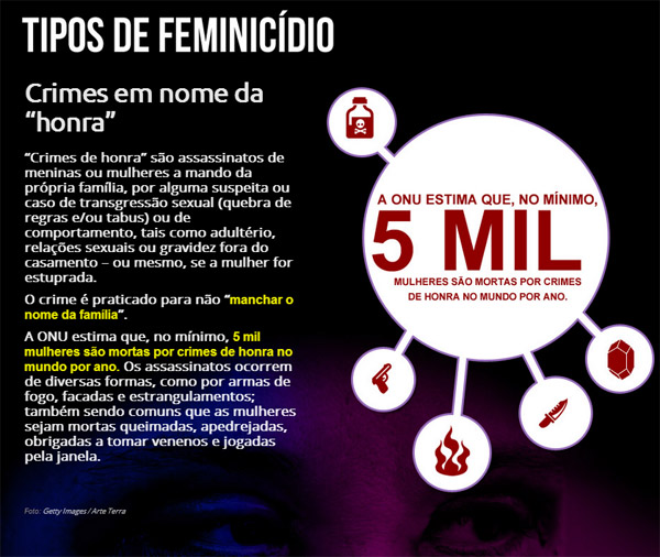 slide5_serieterra_violencia_contra_mulher_no_mundo