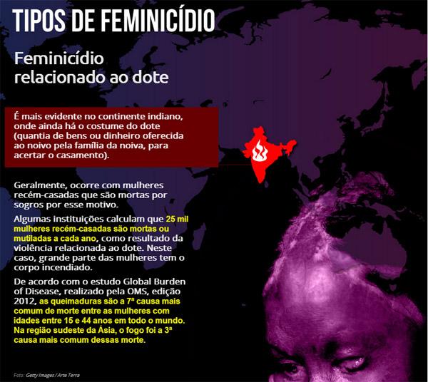 slide6_serieterra_violencia_contra_mulher_no_mundo