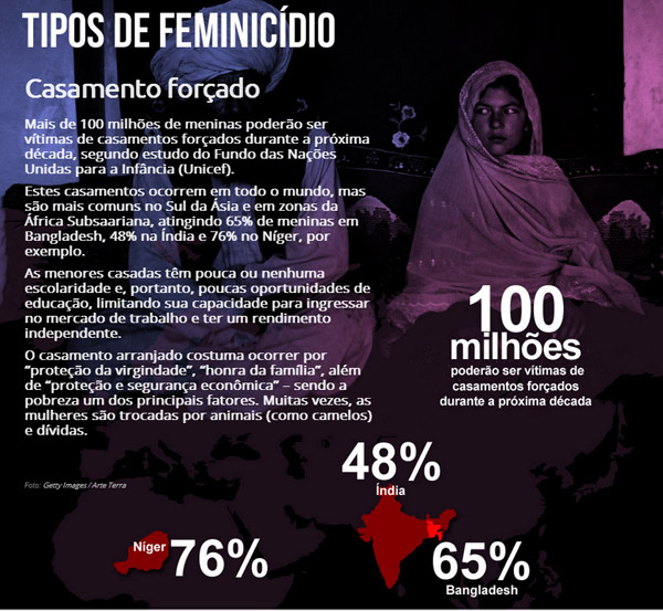 slide9_serieterra_violencia_contra_mulher_no_mundo