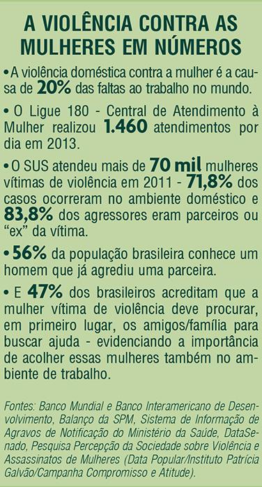 quadro a violencia em numeros_informativoempresas