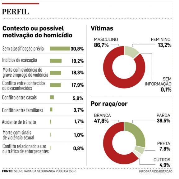 infografico_violencia familiar_estadao